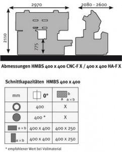 RTEmagicC_3690078_369-0079_HMBS400x400_F-X_abmessung_schnittkapazitaet.jpg