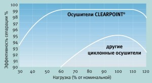 clearpoint_3