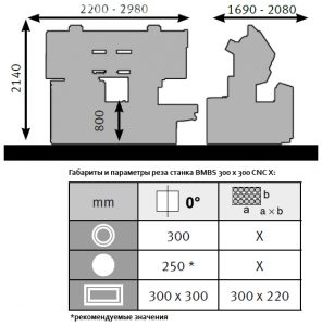 hmbs-300x300-cnc-x-dimensions-params