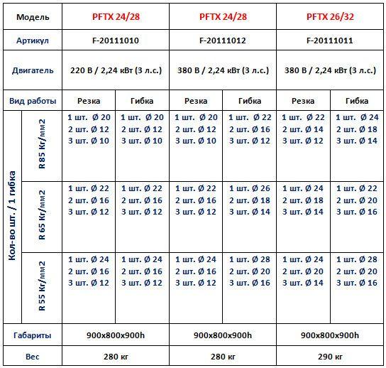 Stanok-kombinirovannye-dlya-armatury_3