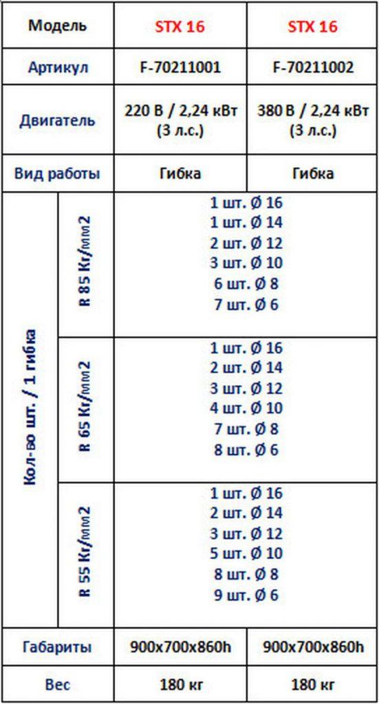 stanok_dlya_gibki_armatury_xomutov_4
